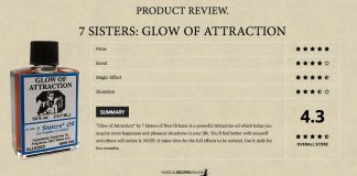 "Product Review: ""Glow of Attraction"" oil by 7 Sisters of New Orleans"