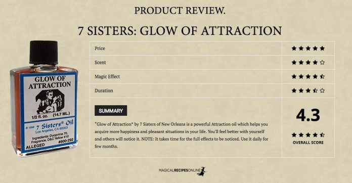 Product Review: