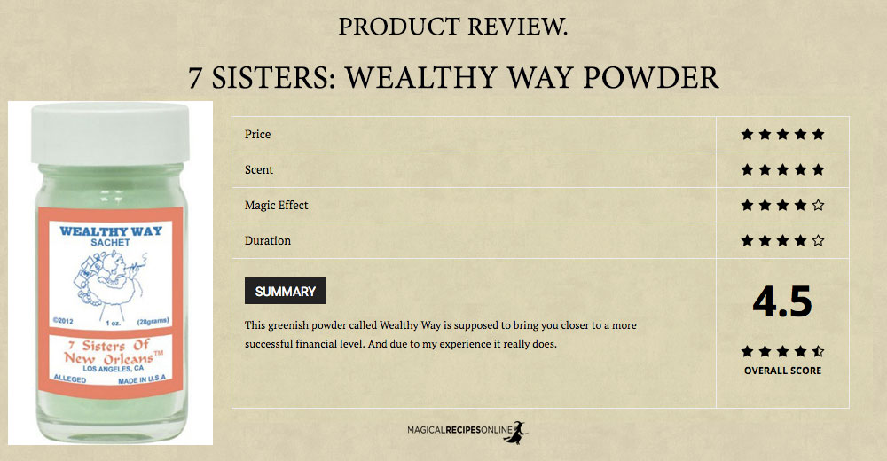 Hoodoo Formula Review: Wealthy Way Sachet, of 7 Sisters of New Orleans
