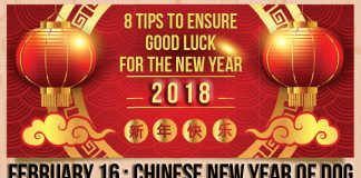 8 Magical Tips for the Chinese New Year's Day