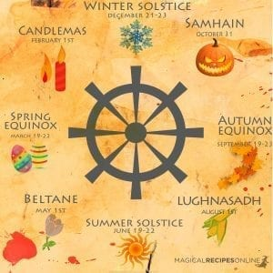 the Wheel of the Year and the Sabbats of the Witches