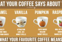 Coffee Potions, what your coffee says about you