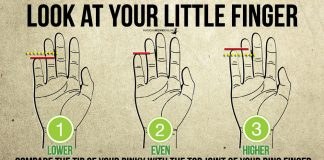 What Your Pinky - Little Finger says about you!