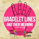 Bracelet Lines - Wrist Lines. Their Meaning - Palmistry