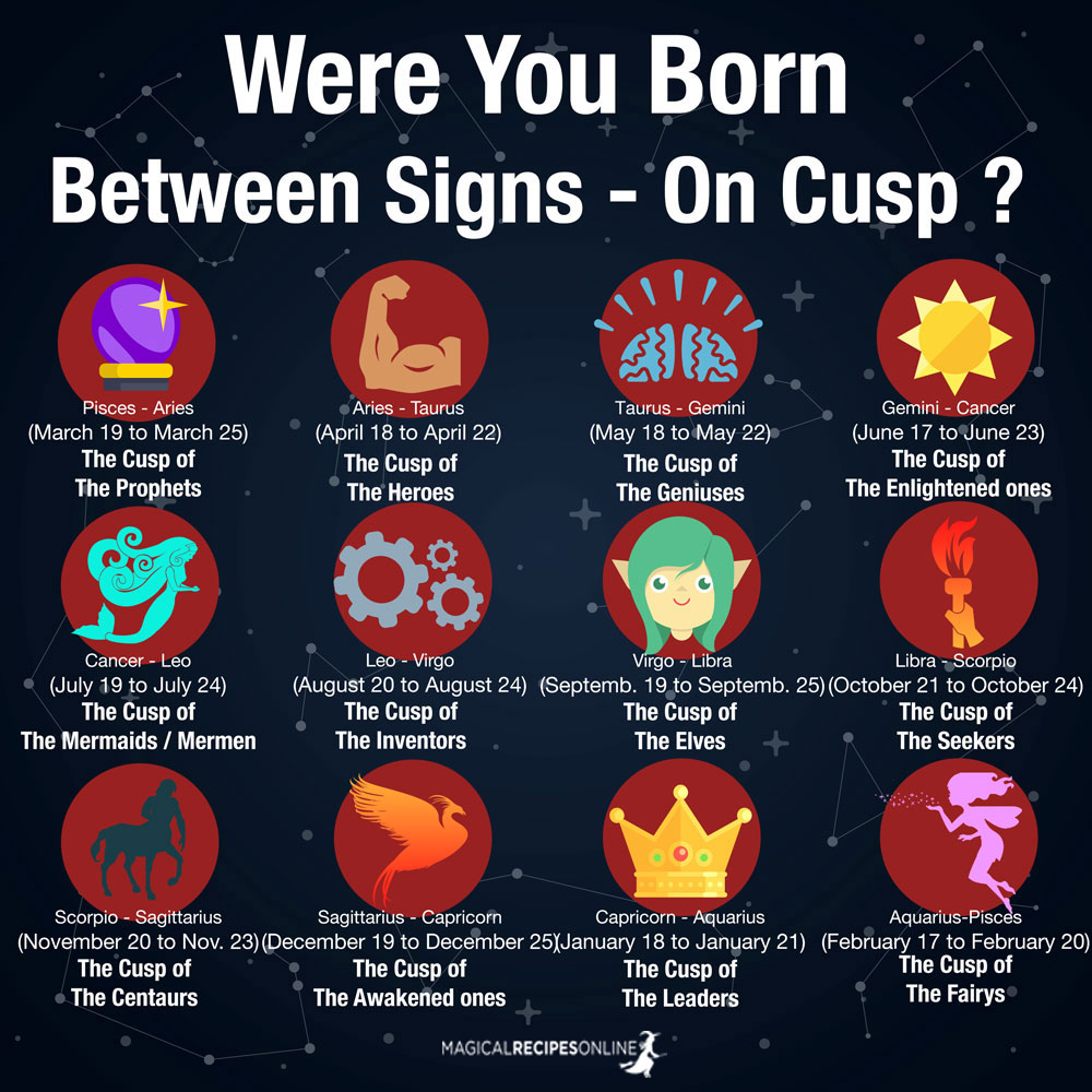 born on cusp - between signs