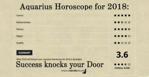 Aquarius Horoscope for 2018: Success knocks your Door