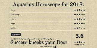 Aquarius Horoscope for 2018: Success knocks your Door