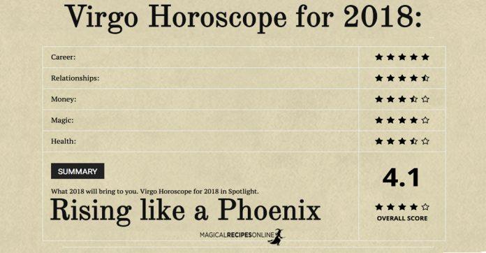 Virgo Horoscope for 2018: Rising like a Phoenix