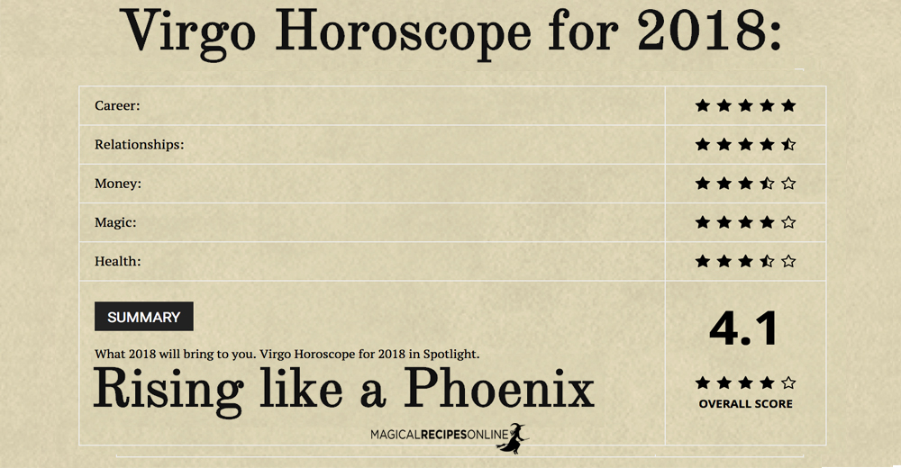 Virgo Horoscope for 2018: Rising like a Phoenix