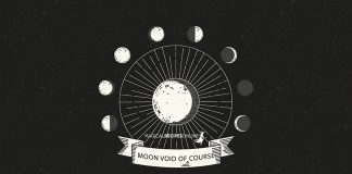 Void of Course Moon Periods