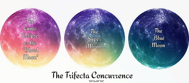 Trifecta Concurrence - What is it?