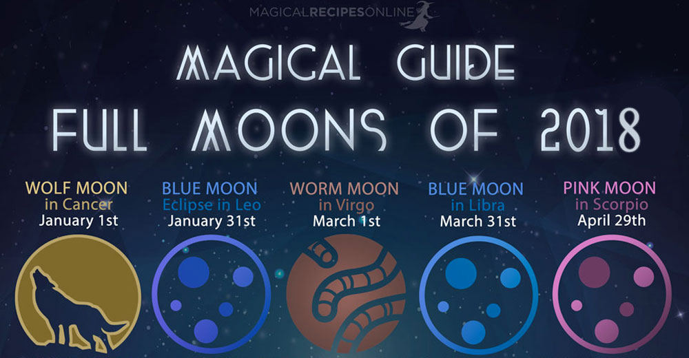 Full Moon In 2018 >> Magical Guide To Full Moons Of 2018 Magical Recipes Online