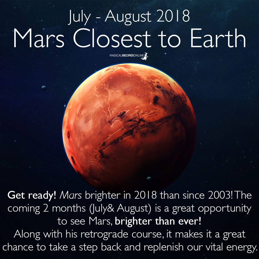 Retrograde Mars: June 27 - August 27 2018