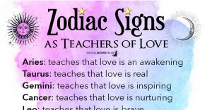 Zodiac Signs as Teachers of Love