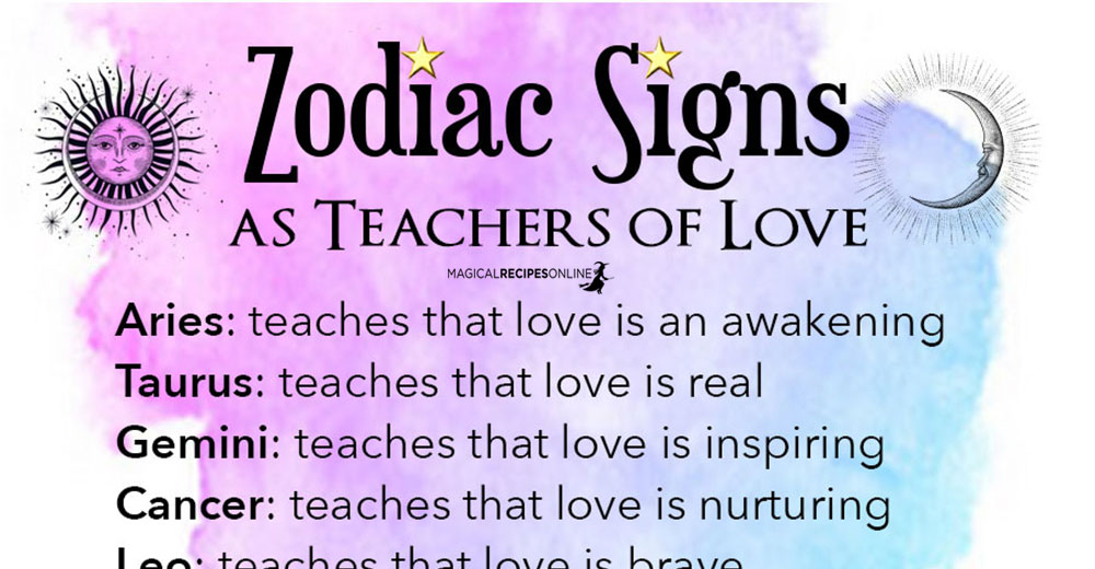 Zodiac Signs as Teachers of Love