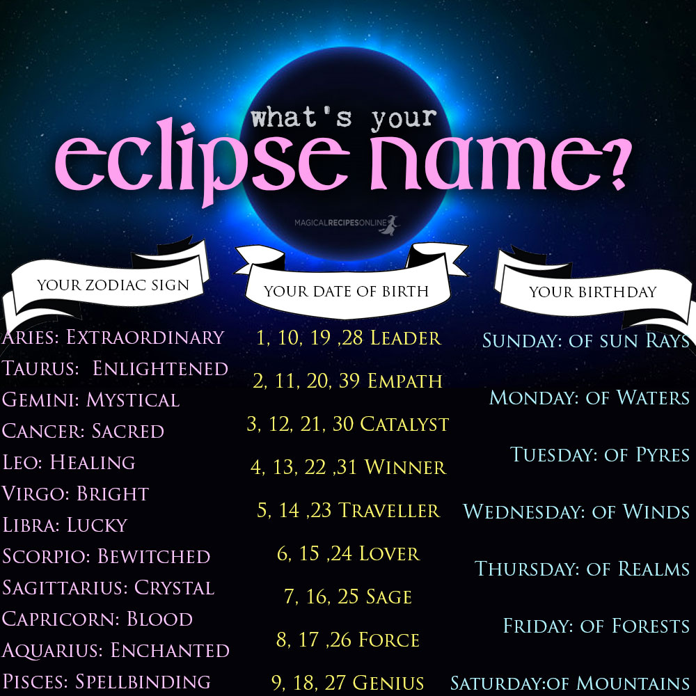What's Your Eclipse Name ?